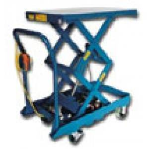 Electric Scissors Lift